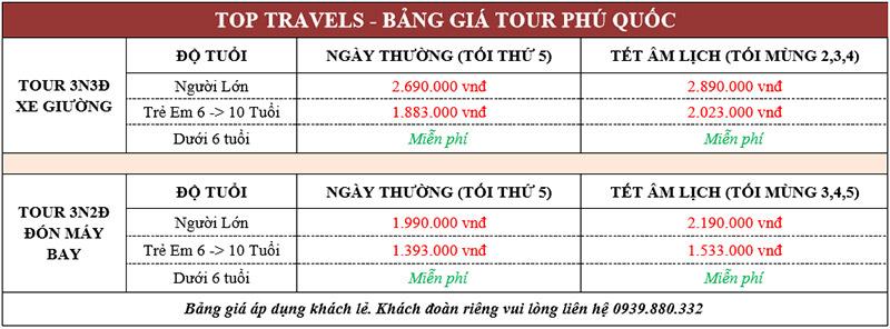 Bảng giá tour đảo Phú Quốc