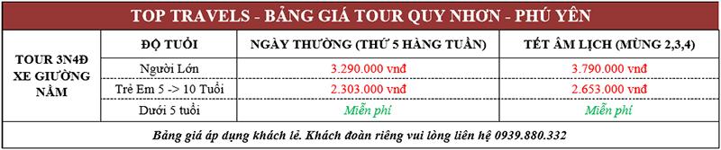 Bảng giá tour Quy Nhơn