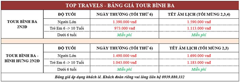 Bảng giá tour đảo Bình Ba